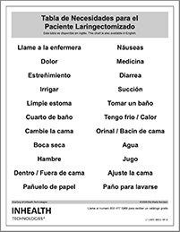 Lary Needs Chart - Spanish